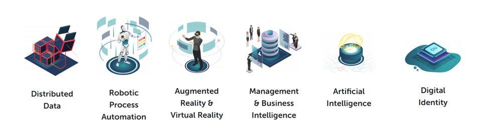 6 Emerging Tech Icons