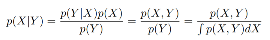 Conditional Probability using the Bayes Theorem