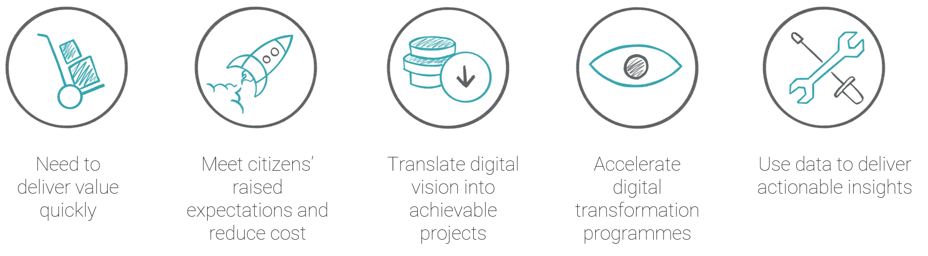 Value, reduce costs, projects, digital transformation and data insights icons