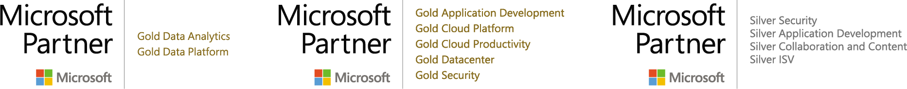 Microsoft Silver & Gold Badges